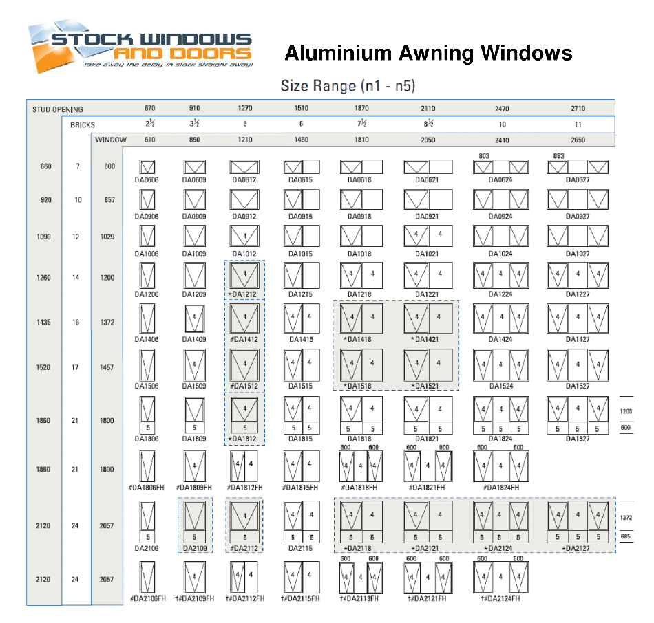 Standard casement window sizes chart image -  Window Standard Size Chart Pdf Stock_windows_aluminium_sliding_window_standard_size_chart_2 1 Stock_windows_aluminium_awning_standard_size_chart_2 1