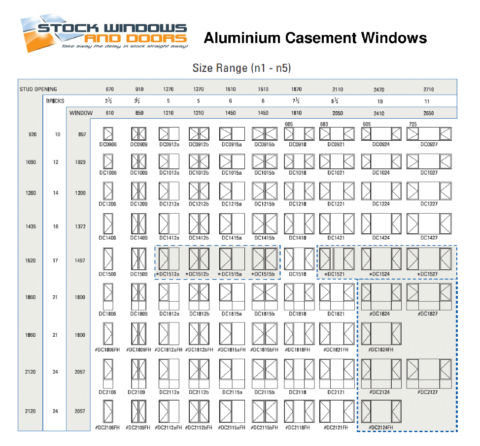 Awning Window Andersen Awning Window Size Chart